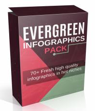 Evergreen Infographics.